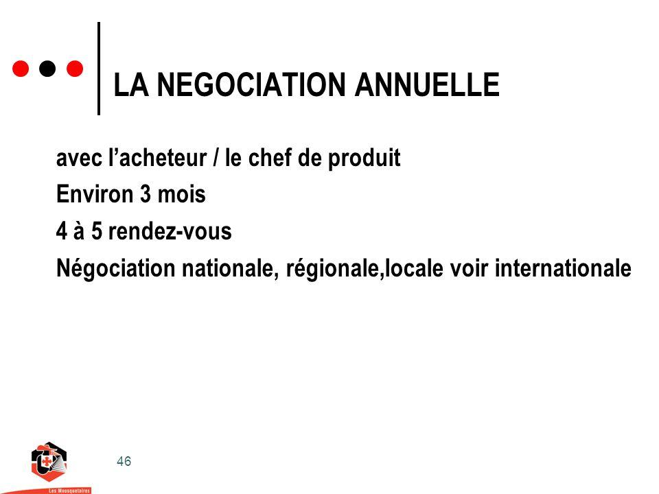 46 LA NEGOCIATION ANNUELLE avec lacheteur / le chef de produit Environ 3 mois 4 à 5 rendez-vous Négociation nationale, régionale,locale voir internationale