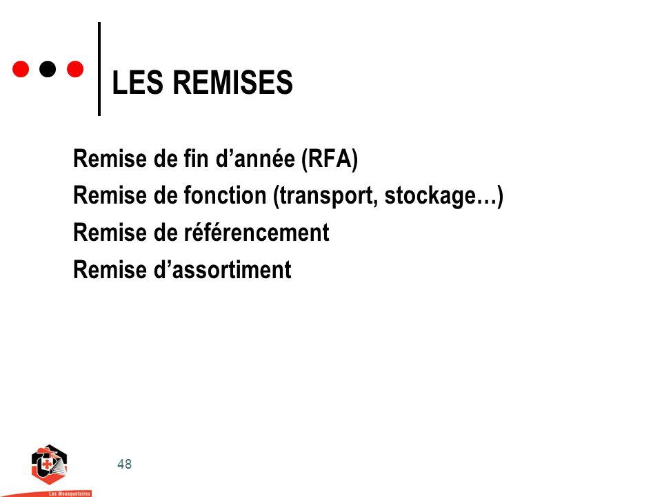 48 LES REMISES Remise de fin dannée (RFA) Remise de fonction (transport, stockage…) Remise de référencement Remise dassortiment