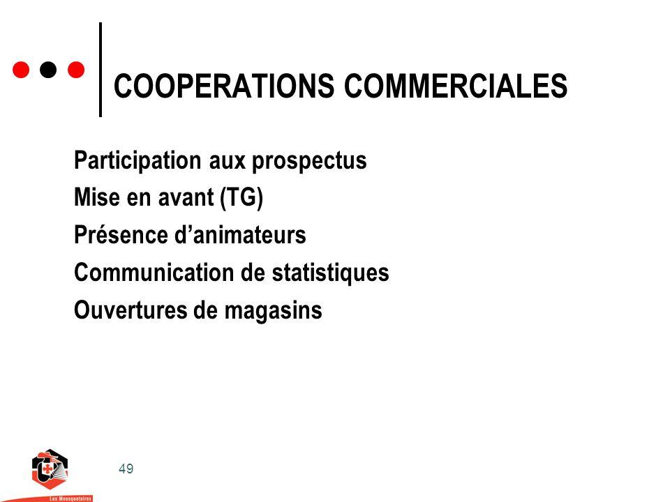 49 COOPERATIONS COMMERCIALES Participation aux prospectus Mise en avant (TG) Présence danimateurs Communication de statistiques Ouvertures de magasins