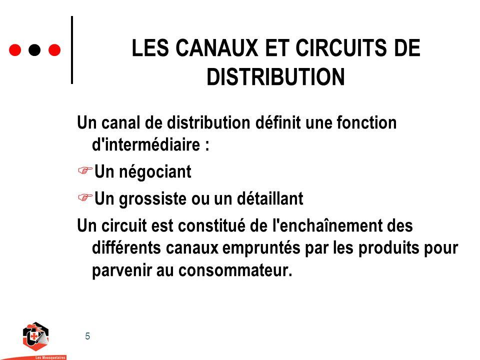 5 LES CANAUX ET CIRCUITS DE DISTRIBUTION Un canal de distribution définit une fonction d intermédiaire : Un négociant Un grossiste ou un détaillant Un circuit est constitué de l enchaînement des différents canaux empruntés par les produits pour parvenir au consommateur.