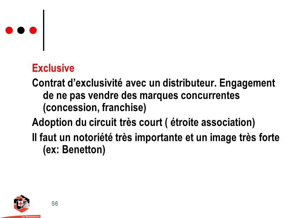 56 Exclusive Contrat dexclusivité avec un distributeur.