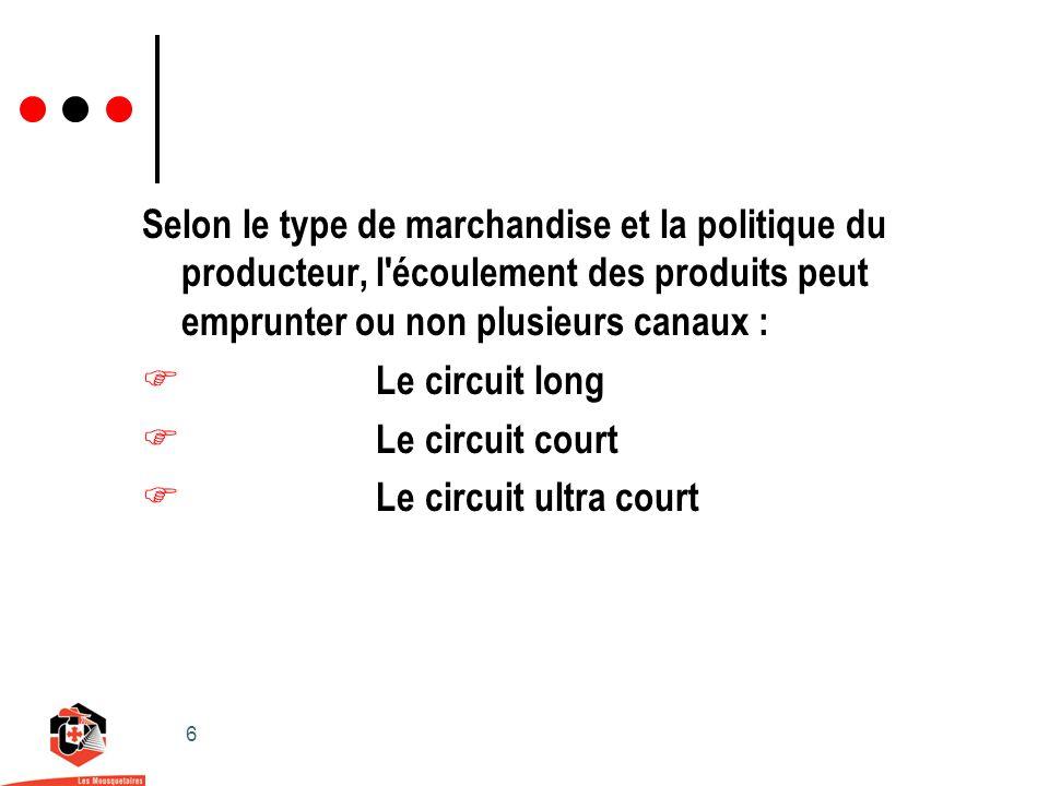 6 Selon le type de marchandise et la politique du producteur, l écoulement des produits peut emprunter ou non plusieurs canaux : Le circuit long Le circuit court Le circuit ultra court