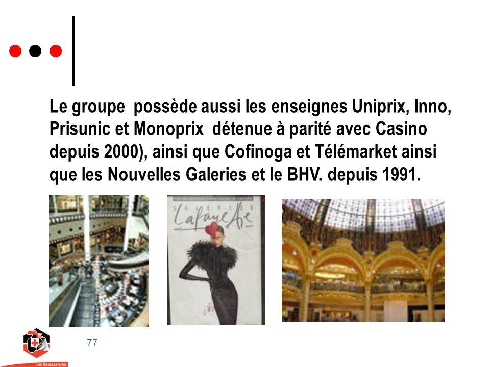 77 Le groupe possède aussi les enseignes Uniprix, Inno, Prisunic et Monoprix détenue à parité avec Casino depuis 2000), ainsi que Cofinoga et Télémarket ainsi que les Nouvelles Galeries et le BHV.