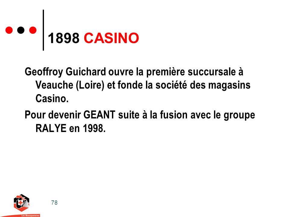 78 1898 CASINO Geoffroy Guichard ouvre la première succursale à Veauche (Loire) et fonde la société des magasins Casino.