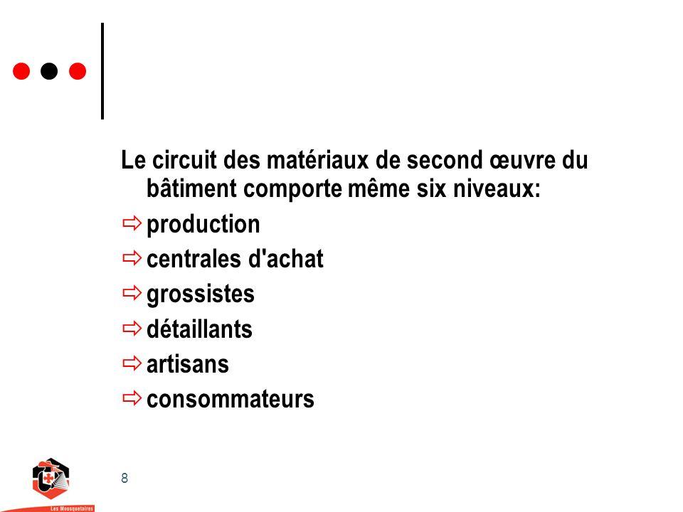 8 Le circuit des matériaux de second œuvre du bâtiment comporte même six niveaux: production centrales d achat grossistes détaillants artisans consommateurs