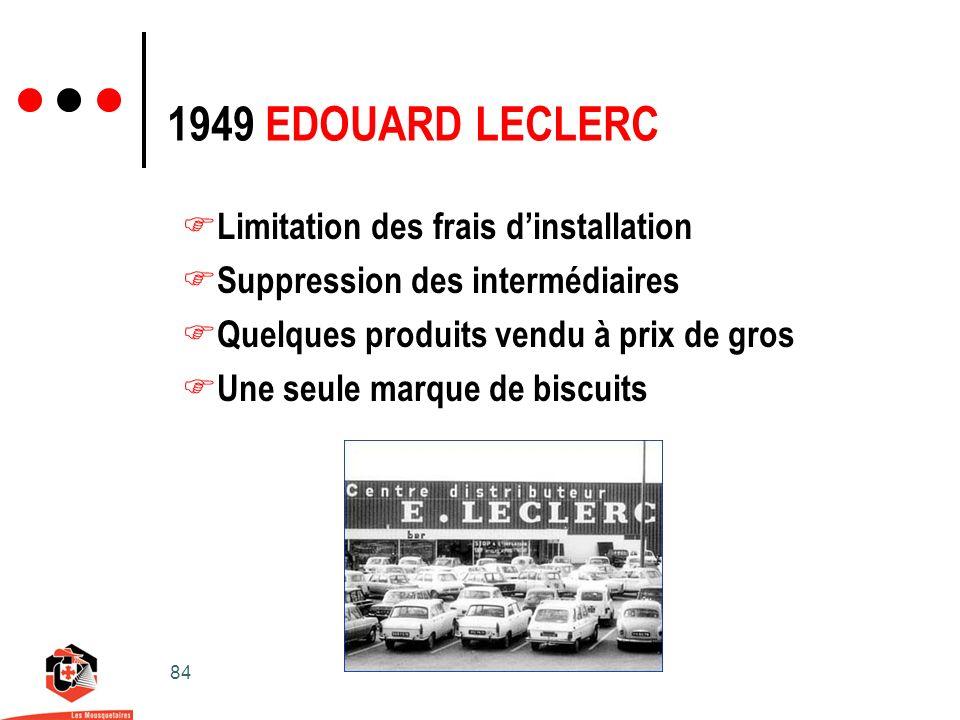84 1949 EDOUARD LECLERC Limitation des frais dinstallation Suppression des intermédiaires Quelques produits vendu à prix de gros Une seule marque de biscuits