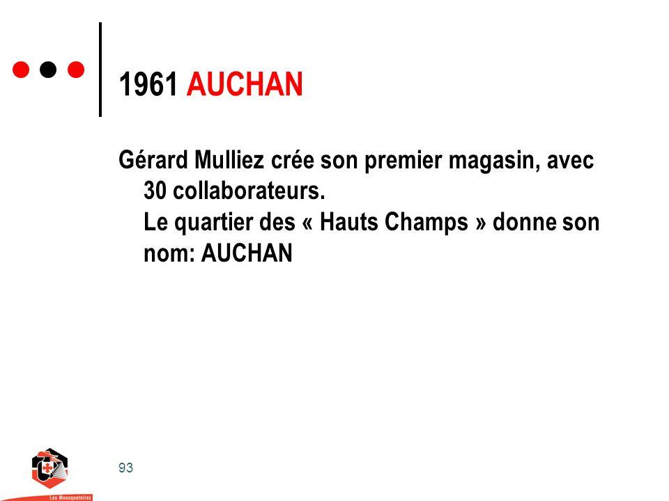 93 1961 AUCHAN Gérard Mulliez crée son premier magasin, avec 30 collaborateurs.