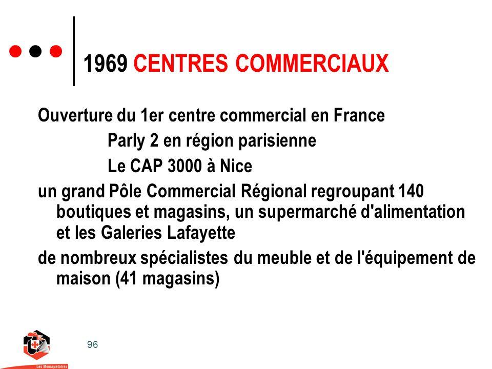 96 1969 CENTRES COMMERCIAUX Ouverture du 1er centre commercial en France Parly 2 en région parisienne Le CAP 3000 à Nice un grand Pôle Commercial Régional regroupant 140 boutiques et magasins, un supermarché d alimentation et les Galeries Lafayette de nombreux spécialistes du meuble et de l équipement de maison (41 magasins)