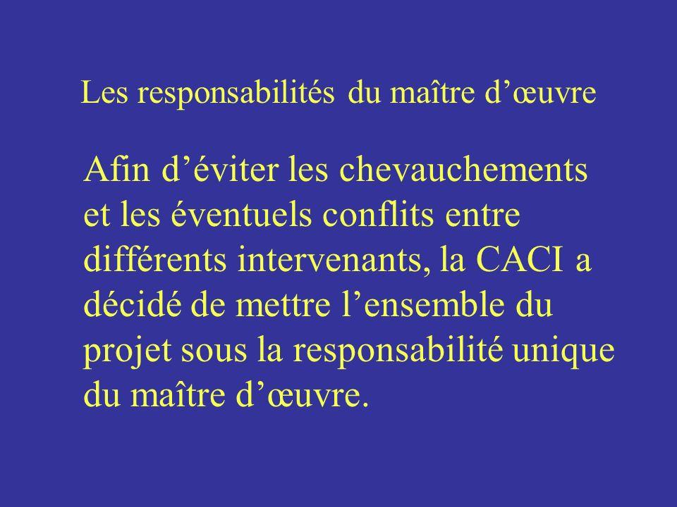 Les responsabilités du maître dœuvre Afin déviter les chevauchements et les éventuels conflits entre différents intervenants, la CACI a décidé de mettre lensemble du projet sous la responsabilité unique du maître dœuvre.