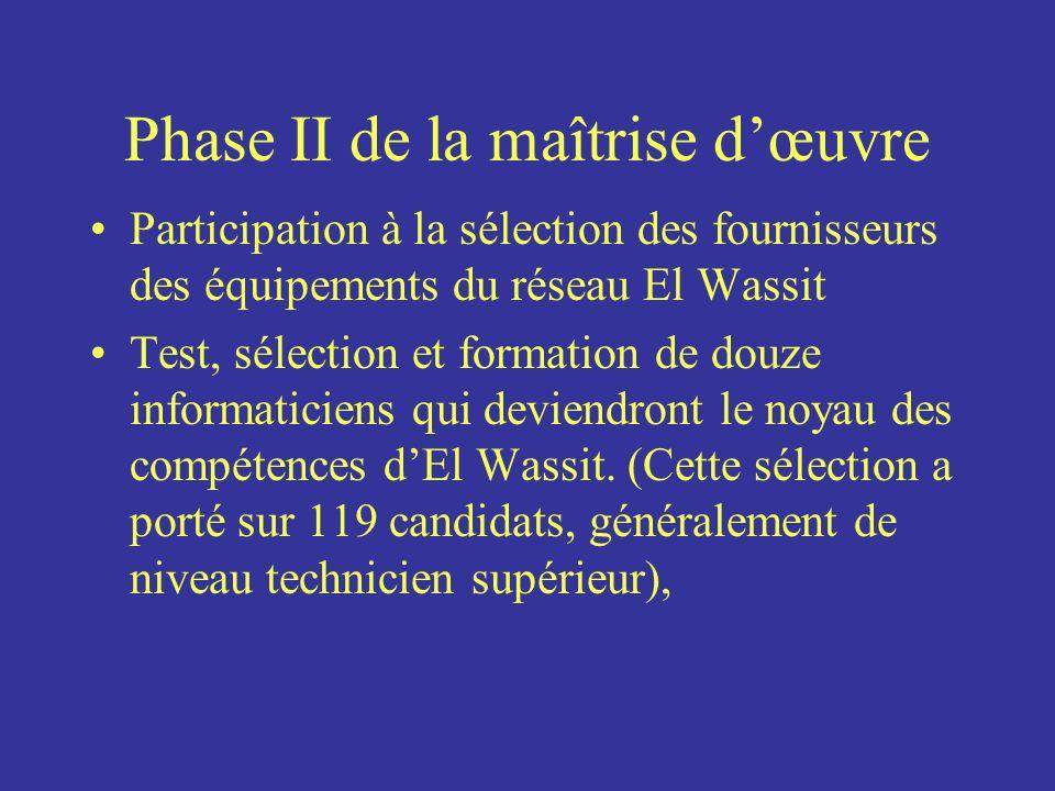 Phase II de la maîtrise dœuvre Participation à la sélection des fournisseurs des équipements du réseau El Wassit Test, sélection et formation de douze informaticiens qui deviendront le noyau des compétences dEl Wassit.