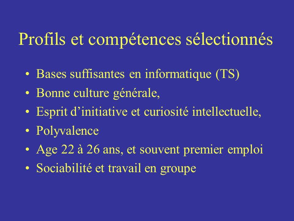 Profils et compétences sélectionnés Bases suffisantes en informatique (TS) Bonne culture générale, Esprit dinitiative et curiosité intellectuelle, Pol