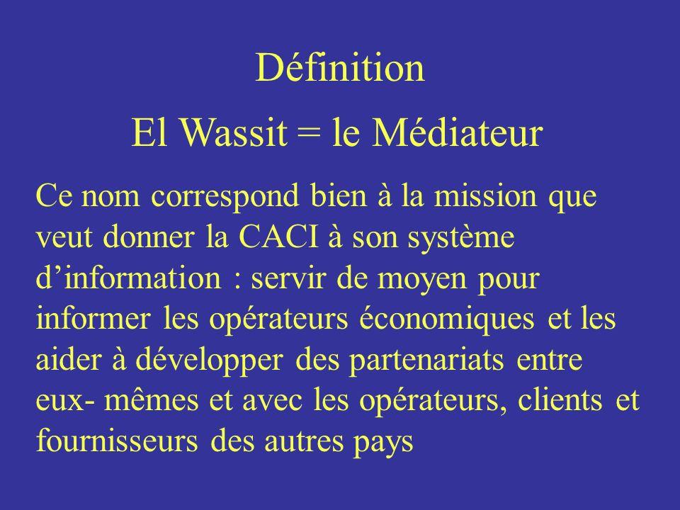 Définition El Wassit = le Médiateur Ce nom correspond bien à la mission que veut donner la CACI à son système dinformation : servir de moyen pour informer les opérateurs économiques et les aider à développer des partenariats entre eux- mêmes et avec les opérateurs, clients et fournisseurs des autres pays