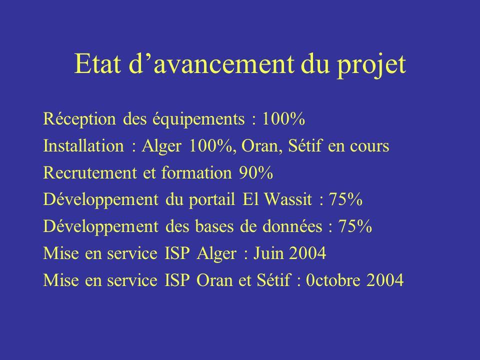 Etat davancement du projet Réception des équipements : 100% Installation : Alger 100%, Oran, Sétif en cours Recrutement et formation 90% Développement du portail El Wassit : 75% Développement des bases de données : 75% Mise en service ISP Alger : Juin 2004 Mise en service ISP Oran et Sétif : 0ctobre 2004