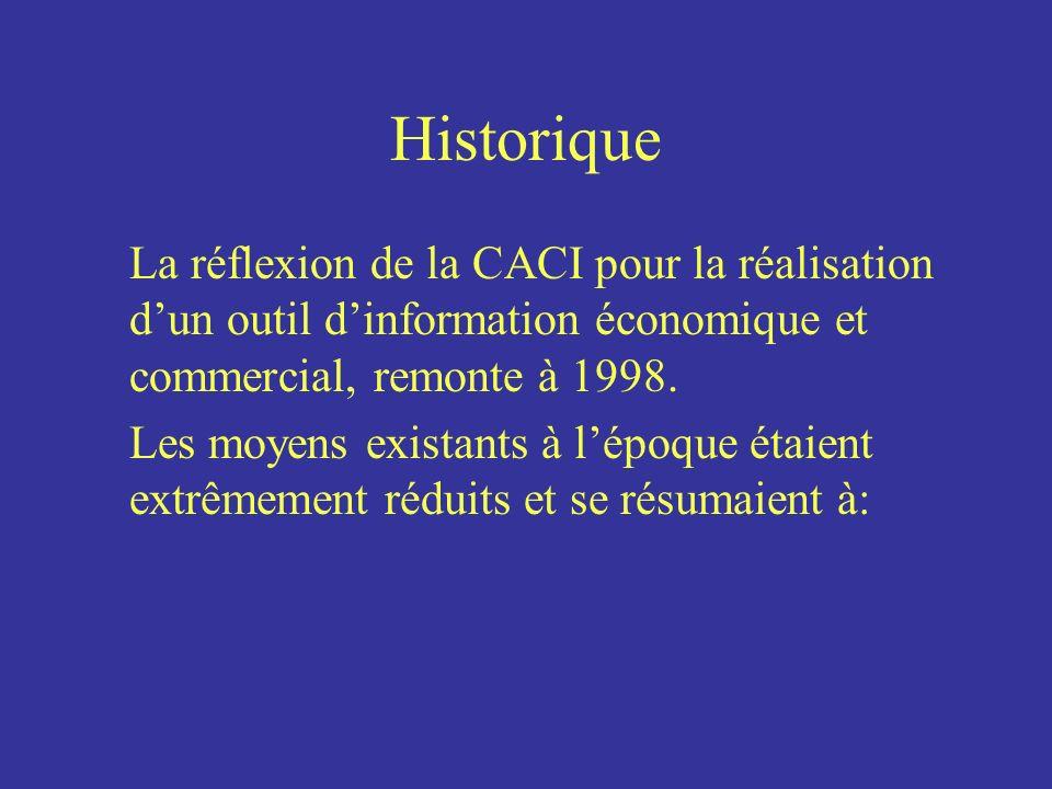 Historique La réflexion de la CACI pour la réalisation dun outil dinformation économique et commercial, remonte à 1998. Les moyens existants à lépoque