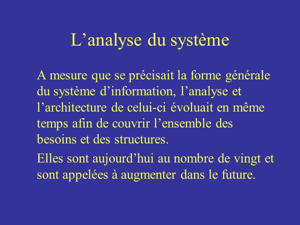 Lanalyse du système A mesure que se précisait la forme générale du système dinformation, lanalyse et larchitecture de celui-ci évoluait en même temps afin de couvrir lensemble des besoins et des structures.