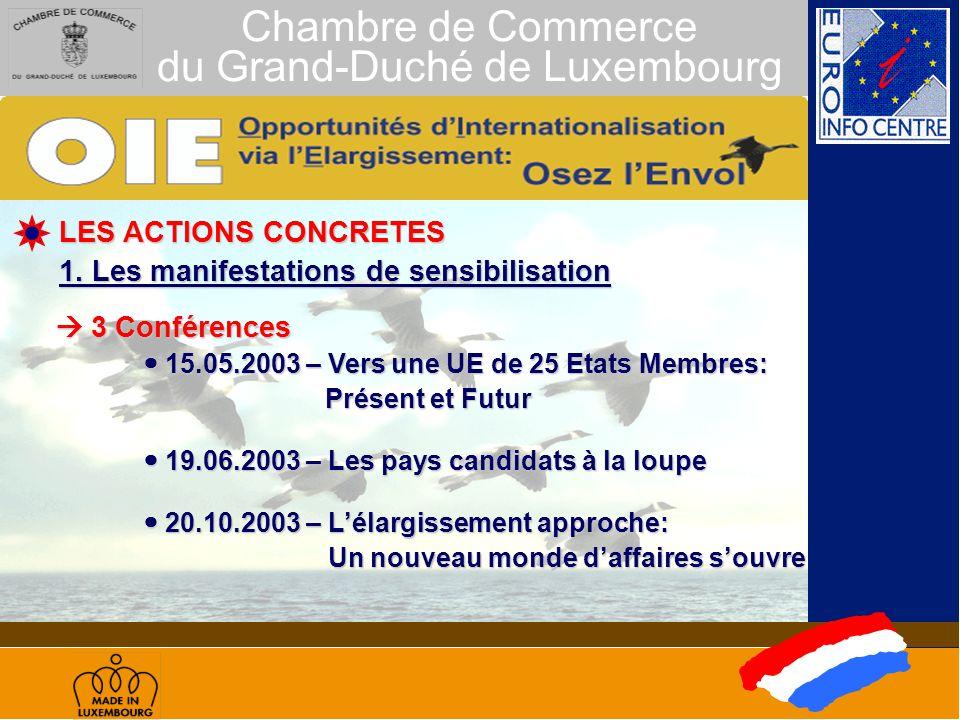 Chambre de Commerce du Grand-Duché de Luxembourg LES ACTIONS CONCRETES 1.