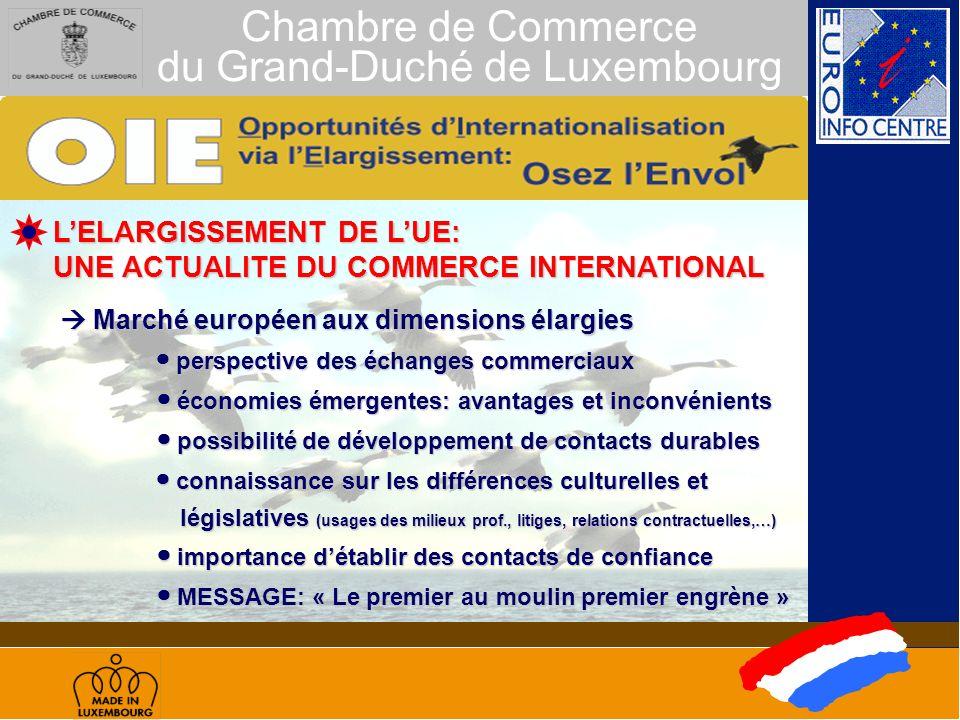 Chambre de Commerce du Grand-Duché de Luxembourg Merci de votre attention!