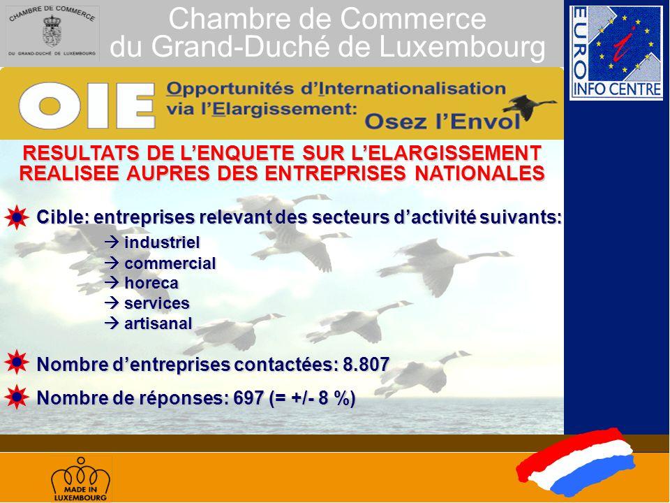 Chambre de Commerce du Grand-Duché de Luxembourg LES ACTIONS CONCRETES 2.