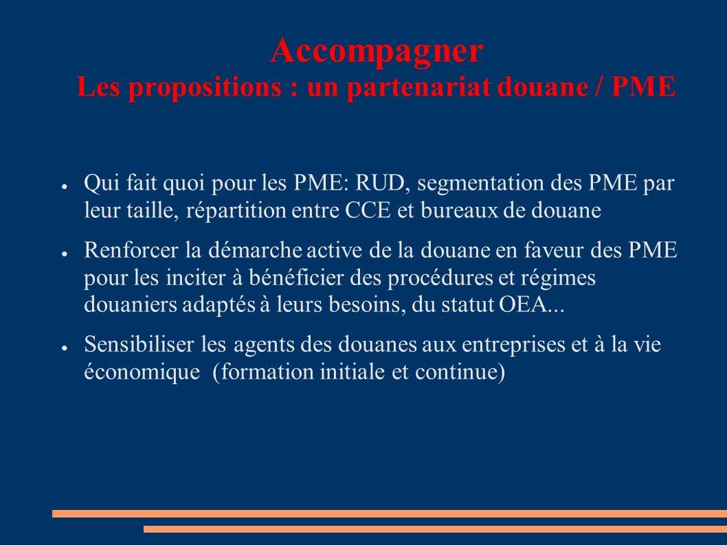 Accompagner Les propositions : un partenariat douane / PME Qui fait quoi pour les PME: RUD, segmentation des PME par leur taille, répartition entre CCE et bureaux de douane Renforcer la démarche active de la douane en faveur des PME pour les inciter à bénéficier des procédures et régimes douaniers adaptés à leurs besoins, du statut OEA...