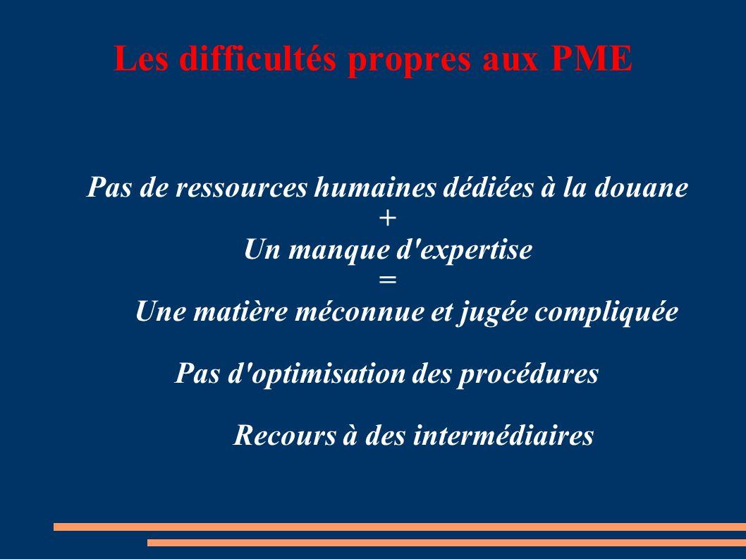 Les difficultés propres aux PME Pas de ressources humaines dédiées à la douane + Un manque d expertise = Une matière méconnue et jugée compliquée Pas d optimisation des procédures Recours à des intermédiaires