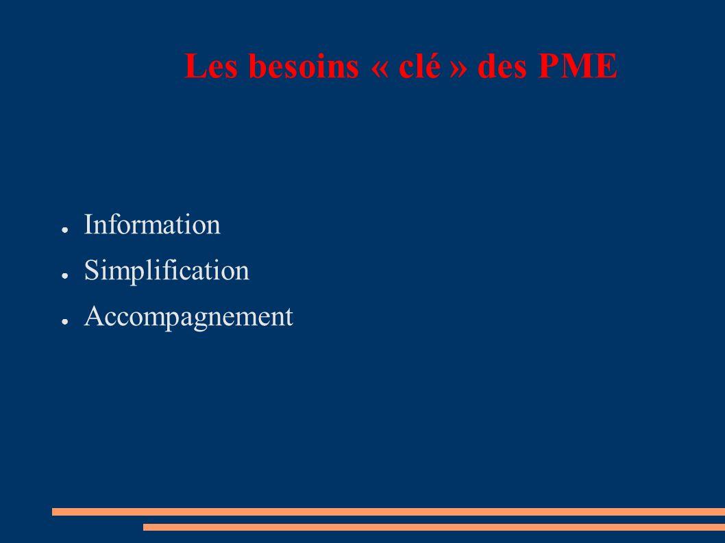 Les besoins « clé » des PME Information Simplification Accompagnement