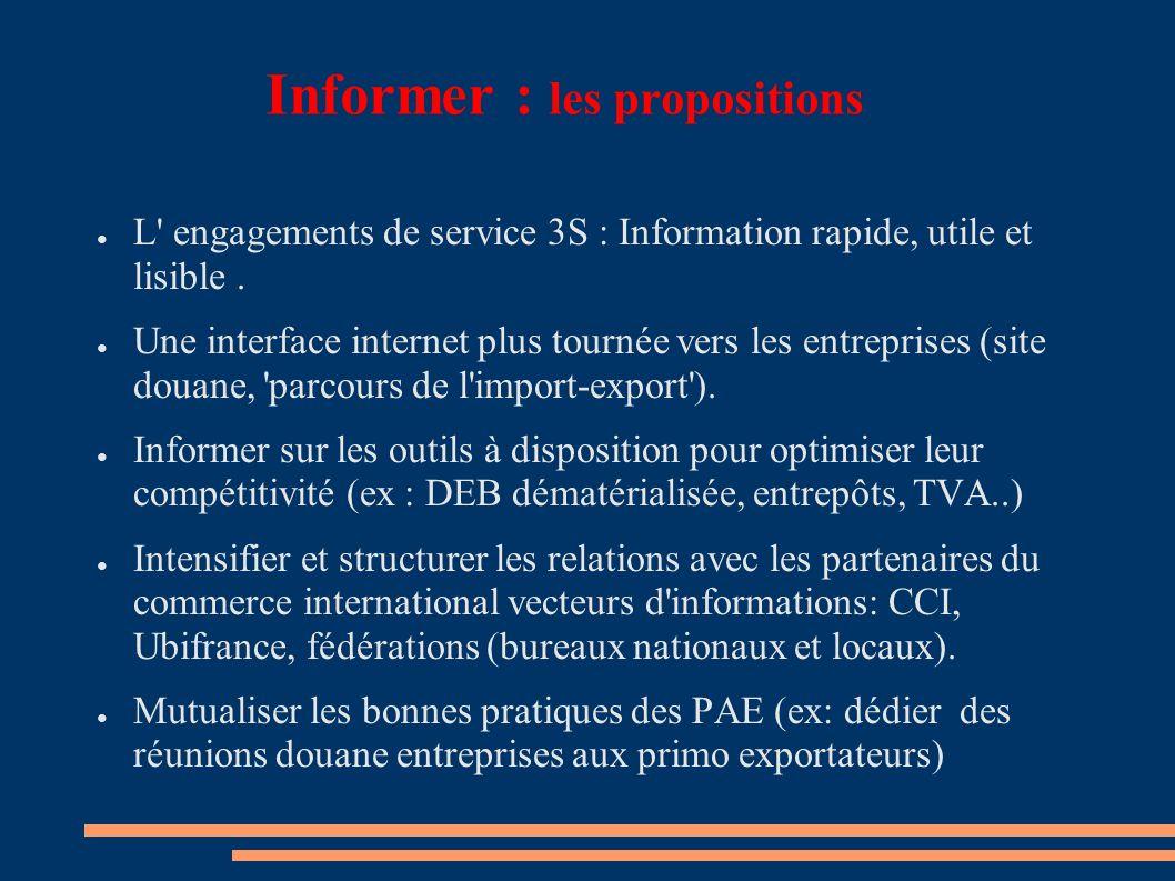 Informer : les propositions L engagements de service 3S : Information rapide, utile et lisible.