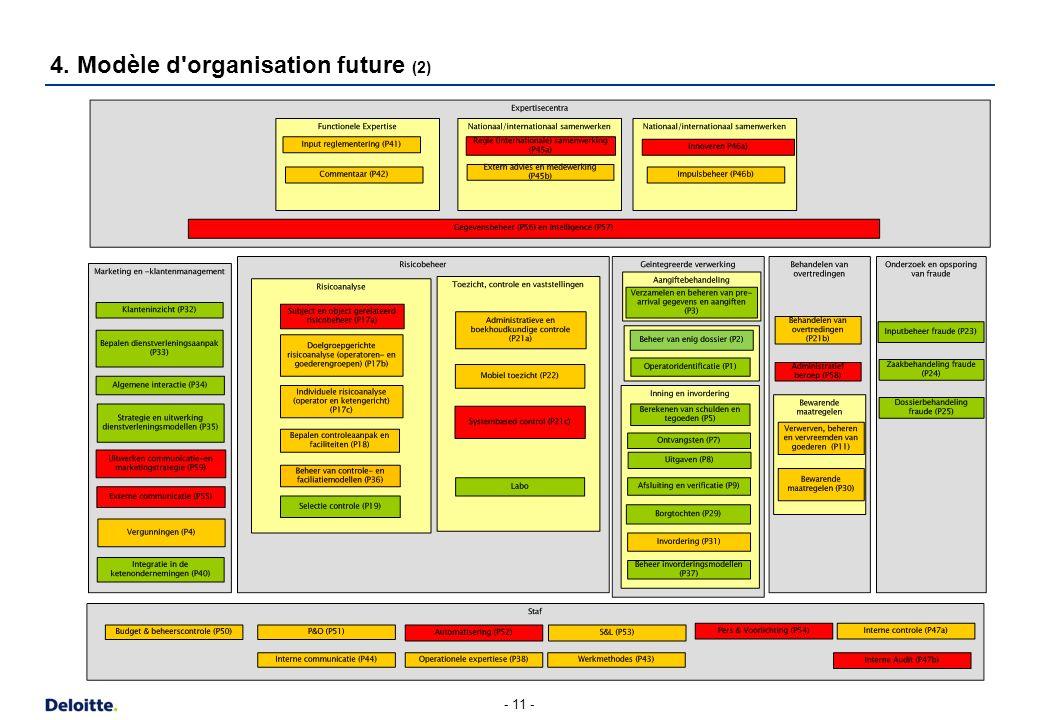 - 11 - 4. Modèle d'organisation future (2)
