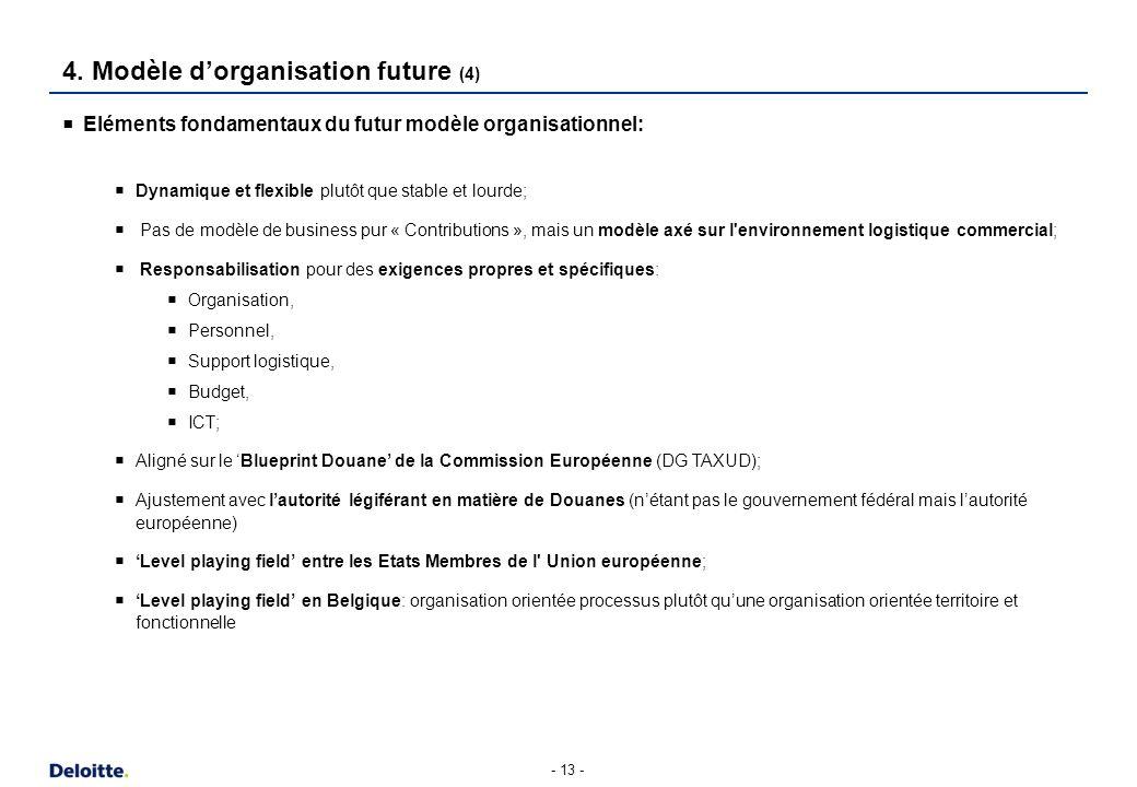 - 13 - Eléments fondamentaux du futur modèle organisationnel: Dynamique et flexible plutôt que stable et lourde; Pas de modèle de business pur « Contr