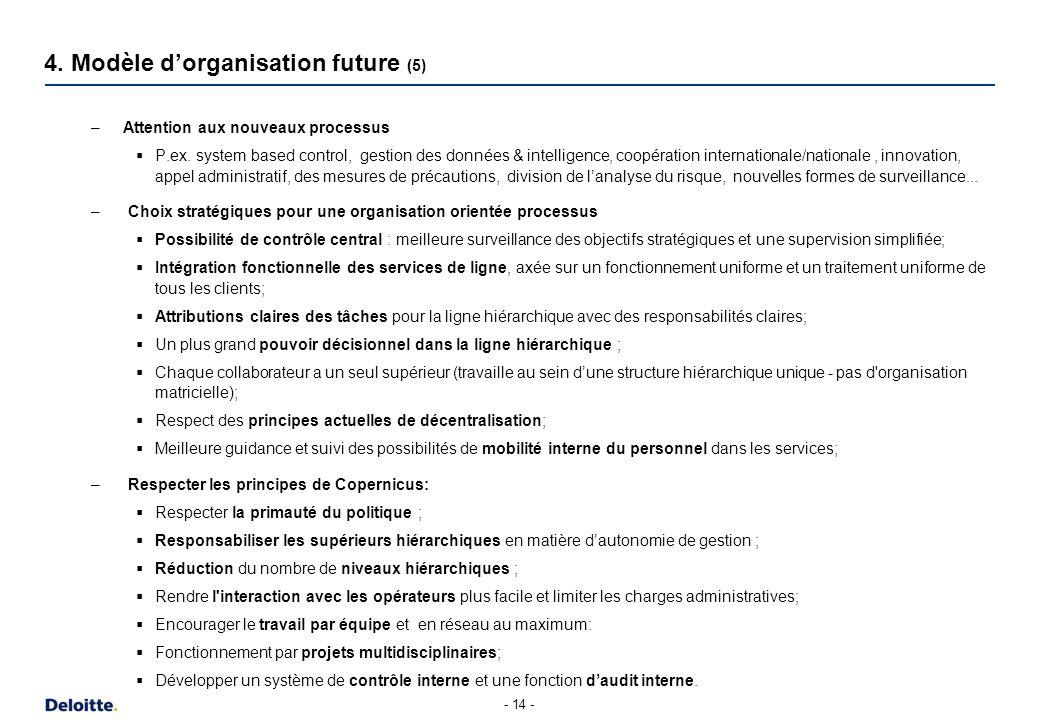 – Attention aux nouveaux processus P.ex. system based control, gestion des données & intelligence, coopération internationale/nationale, innovation, a