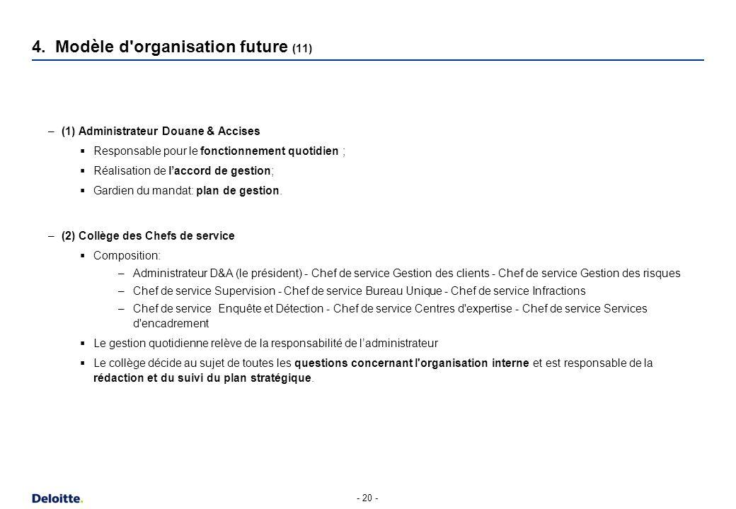 –(1) Administrateur Douane & Accises Responsable pour le fonctionnement quotidien ; Réalisation de laccord de gestion; Gardien du mandat: plan de gest