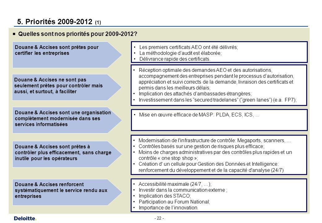 - 22 - Quelles sont nos priorités pour 2009-2012? Modernisation de l'infrastructure de contrôle: Megaports, scanners, … Contrôles basés sur une gestio