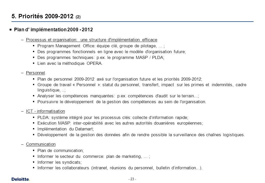 Plan d' implémentation 2009 - 2012 –Processus et organisation: une structure d'implémentation efficace Program Management Office: équipe clé, groupe d