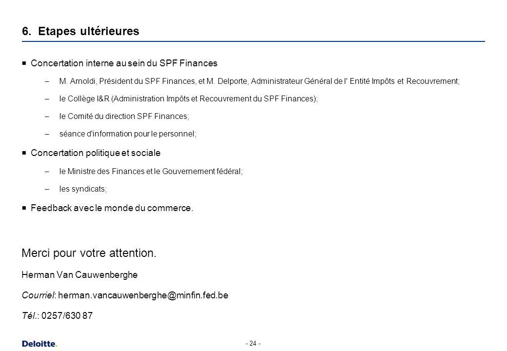 6. Etapes ultérieures Concertation interne au sein du SPF Finances –M. Arnoldi, Président du SPF Finances, et M. Delporte, Administrateur Général de l