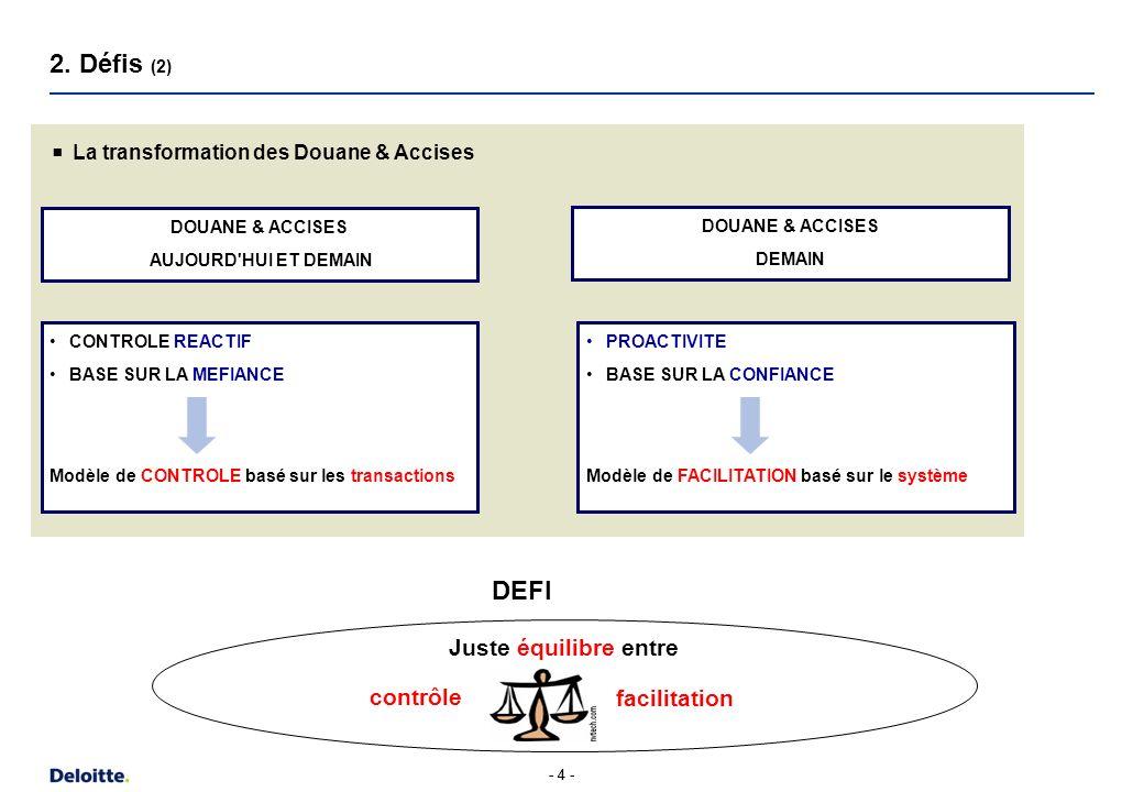 - 4 - La transformation des Douane & Accises CONTROLE REACTIF BASE SUR LA MEFIANCE Modèle de CONTROLE basé sur les transactions DOUANE & ACCISES AUJOU
