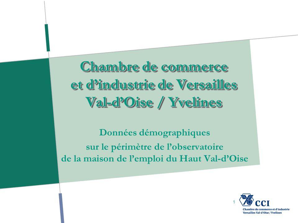 Données démographiques sur le périmètre de lobservatoire de la maison de lemploi du Haut Val-dOise Chambre de commerce et dindustrie de Versailles Val-dOise / Yvelines 1