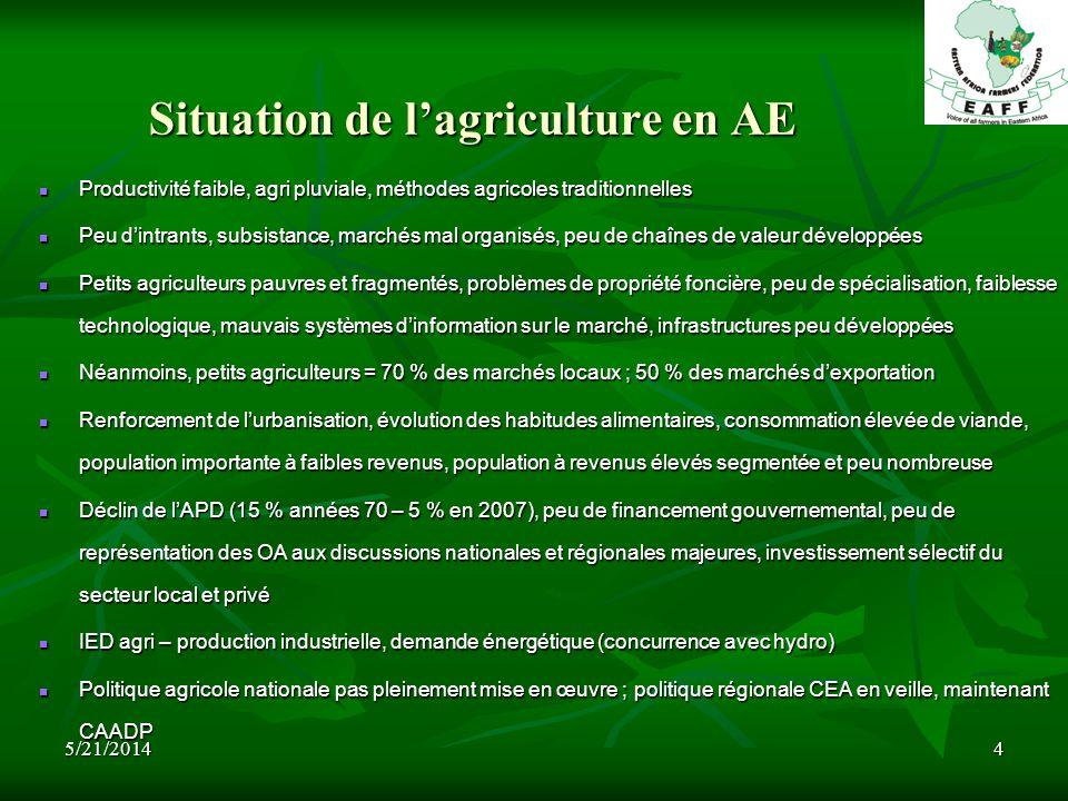 5/21/20144 Situation de lagriculture en AE Productivité faible, agri pluviale, méthodes agricoles traditionnelles Productivité faible, agri pluviale,