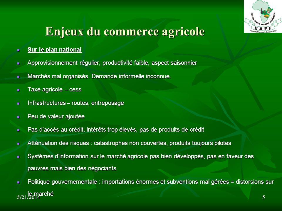5/21/20145 Enjeux du commerce agricole Sur le plan national Sur le plan national Approvisionnement régulier, productivité faible, aspect saisonnier Ap
