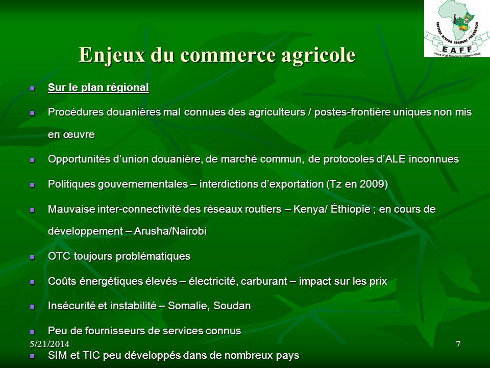 5/21/20147 Enjeux du commerce agricole Sur le plan régional Sur le plan régional Procédures douanières mal connues des agriculteurs / postes-frontière