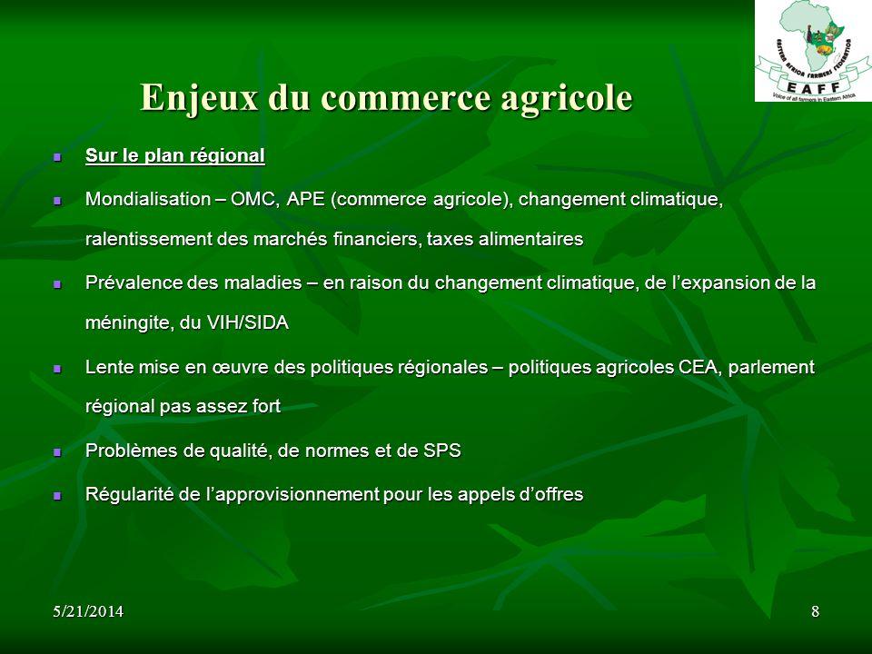 5/21/20148 Enjeux du commerce agricole Sur le plan régional Sur le plan régional Mondialisation – OMC, APE (commerce agricole), changement climatique,