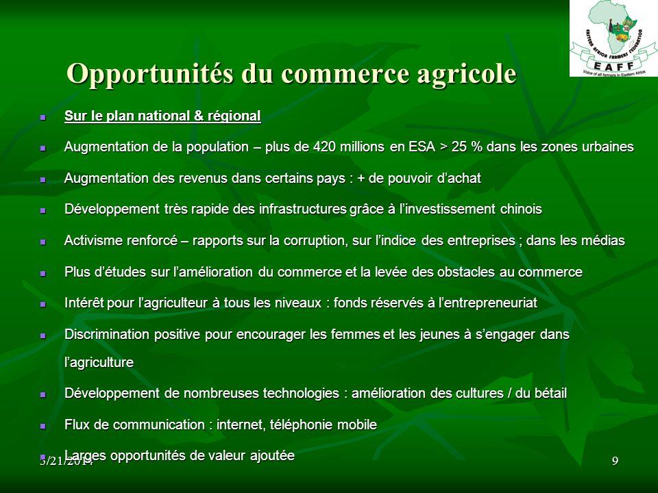 5/21/20149 Opportunités du commerce agricole Sur le plan national & régional Sur le plan national & régional Augmentation de la population – plus de 4