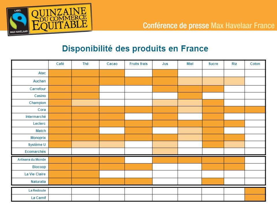 Disponibilité des produits en France Ca fé ThéThé Ban ane Choc olat Jus de fruit Suc re R iz M ie l Atac Auchan Artisans du Monde Artisanat SELArtisan