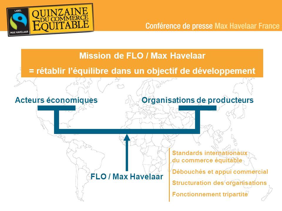 Une fédération dassociations présentes dans 21 pays Créées de 1988 à aujourdhui 1 logo international et 3 noms : Max Havelaar/Fairtrade/Transfair