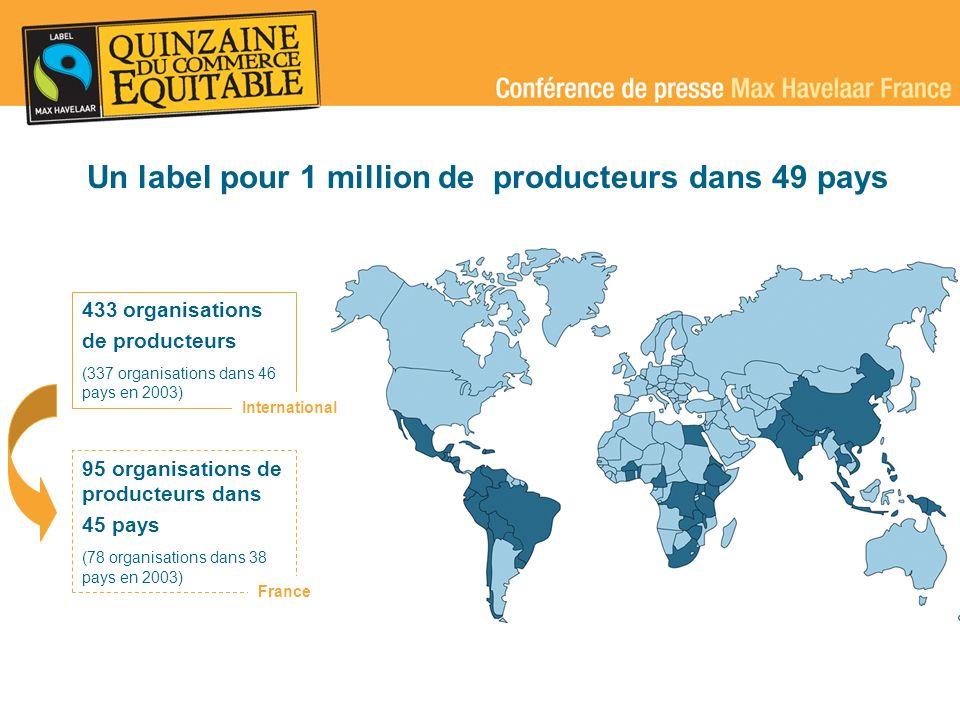 Valeur de la consommation des produits labellisés En millions 20012002200320042001200220032004 En FranceInternational 238 376 612 880 12 21 37 70