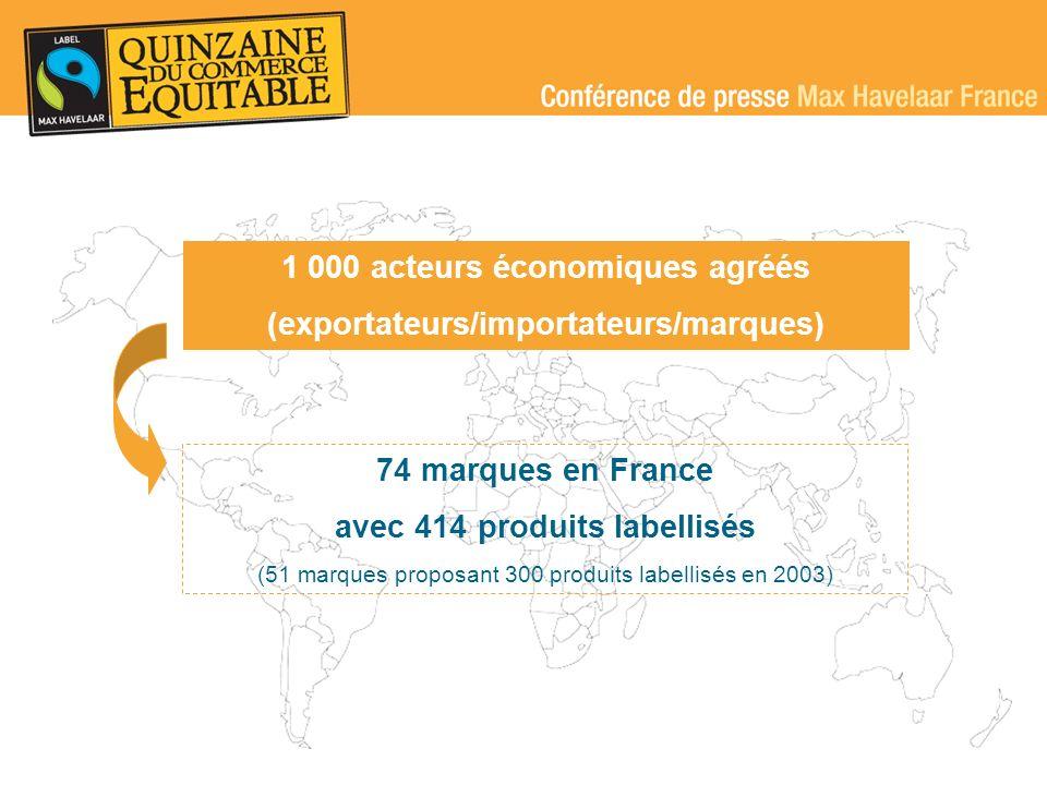 121 856 tonnes de produits échangés aux conditions Max Havelaar (83 784 tonnes en 2003) 8 238 tonnes pour la France en 2004 (3 926 tonnes en 2003)