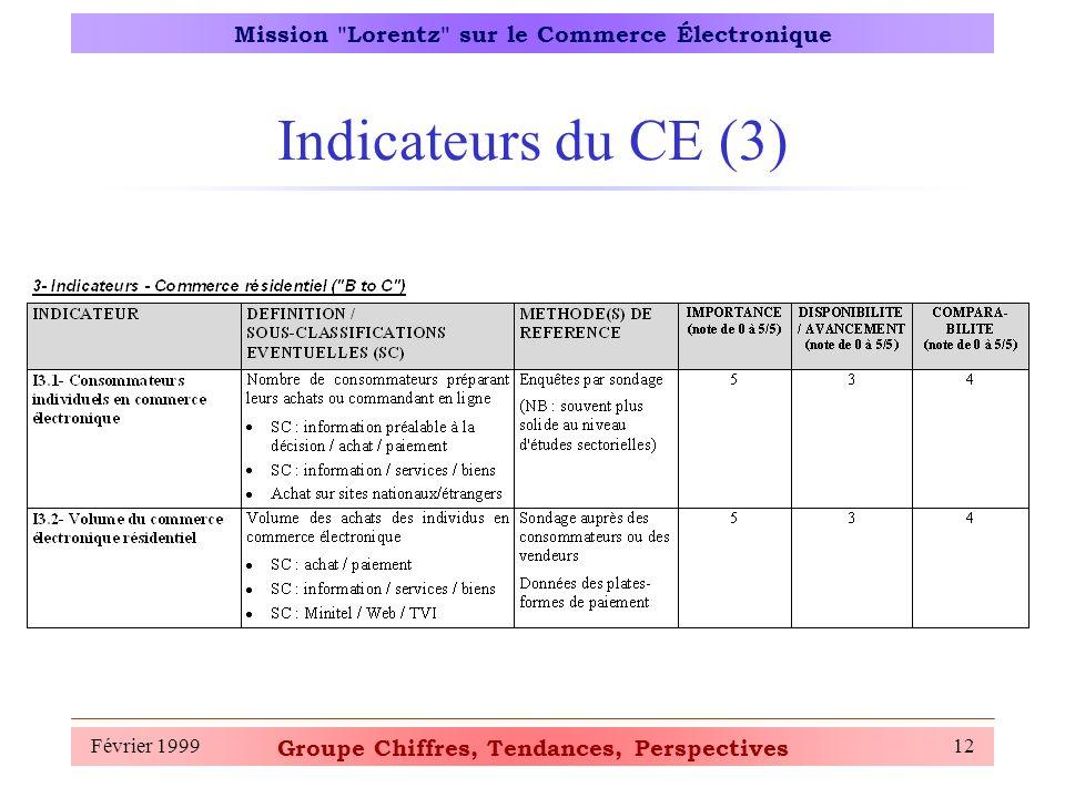 Groupe Chiffres, Tendances, Perspectives Mission