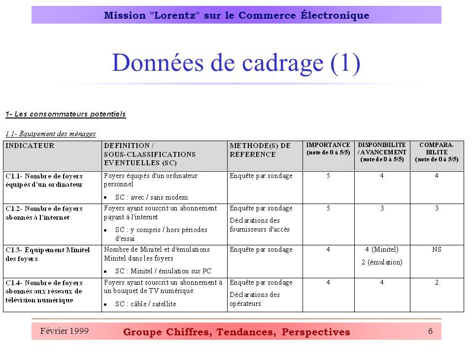 Groupe Chiffres, Tendances, Perspectives Mission Lorentz sur le Commerce Électronique Février 19997 Données de cadrage (2)