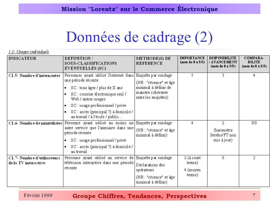 Groupe Chiffres, Tendances, Perspectives Mission Lorentz sur le Commerce Électronique Février 19998 Données de cadrage (3)
