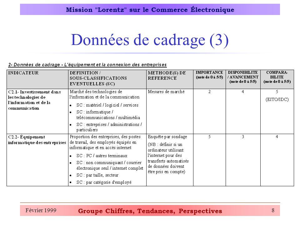 Groupe Chiffres, Tendances, Perspectives Mission Lorentz sur le Commerce Électronique Février 19999 Données de cadrage (4)