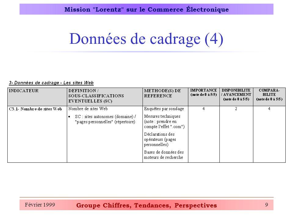 Groupe Chiffres, Tendances, Perspectives Mission Lorentz sur le Commerce Électronique Février 199910 Indicateurs du CE (1)
