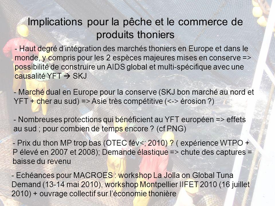 Implications pour la pêche et le commerce de produits thoniers - Haut degré dintégration des marchés thoniers en Europe et dans le monde, y compris po